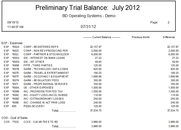trial balance, general ledger, financial statements