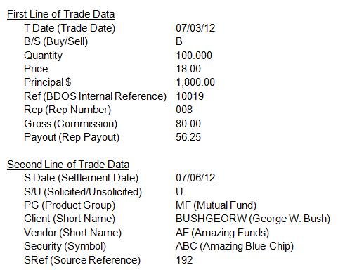DST IDC download information